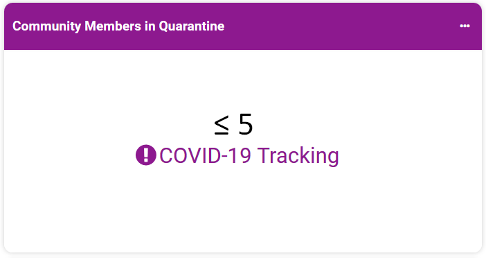 Community Members in Quarantine - 10.7.20