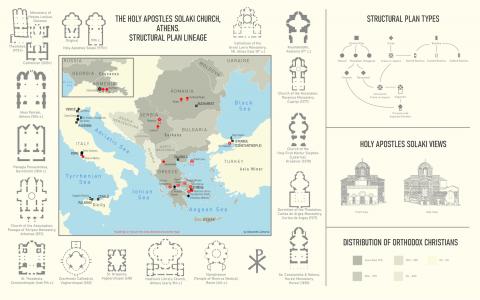 Holy Apostles Infographic by Alexandru Zaharia